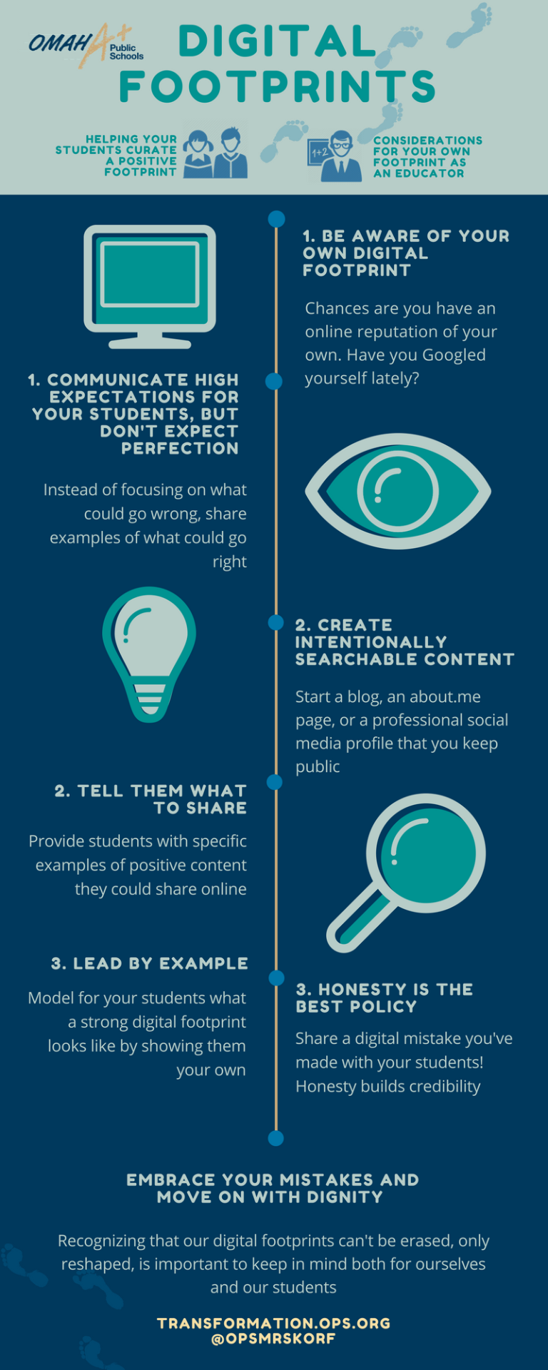 digital citizenship infographic by Keegan Korf
